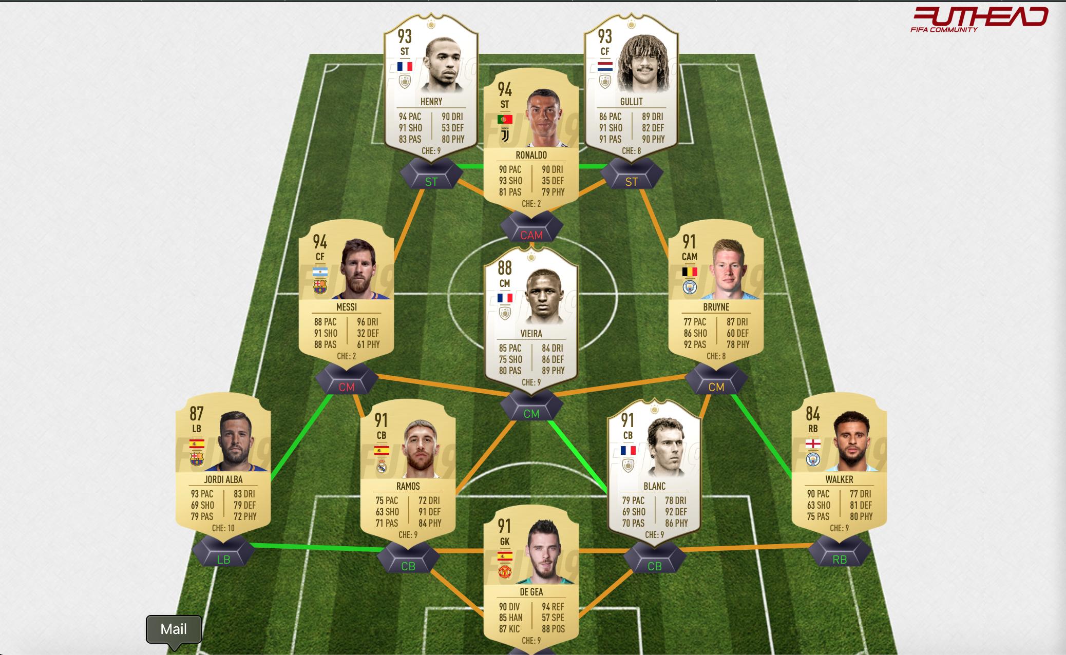 Agge FIFA 19 team