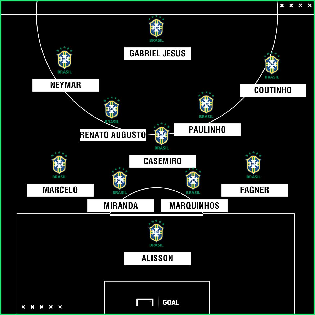 Brazil XI 14052018
