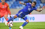 Derlis Gonzalez (Paraguay) 17-12-19