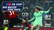 Sportpesa Arsenal Man United