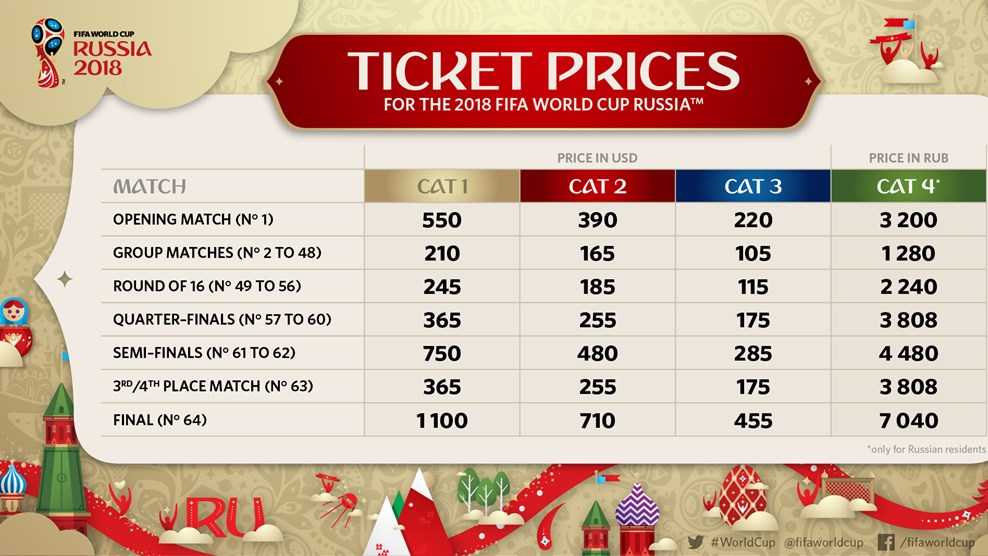 How much the tickets cost letyshops билеты
