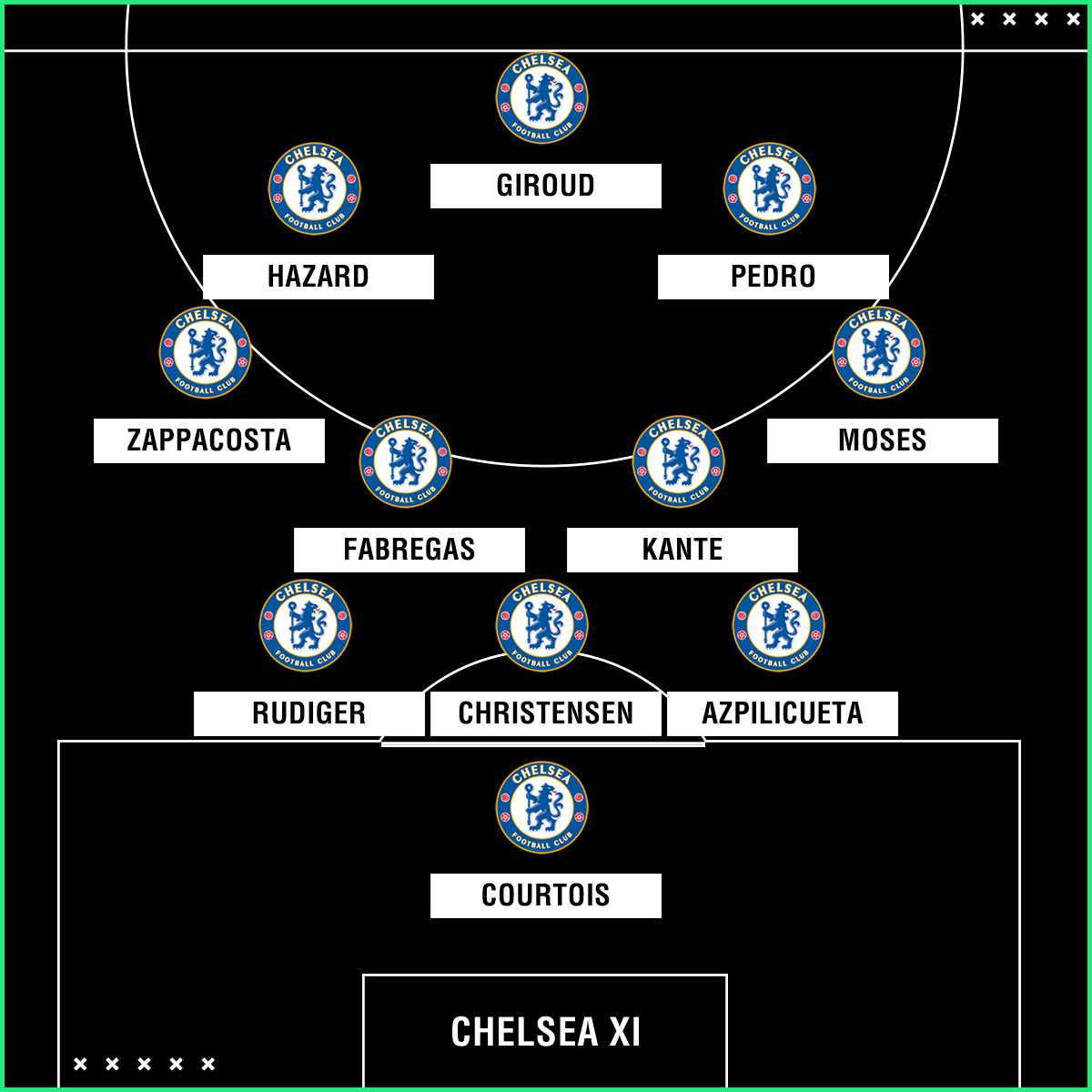 Chelsea XI to face WBA