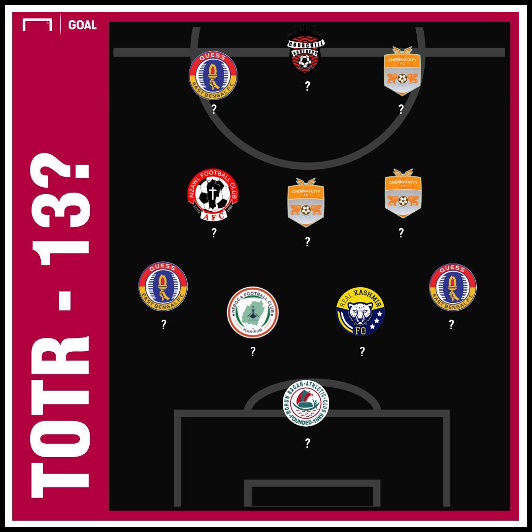 I-League TOTR `13
