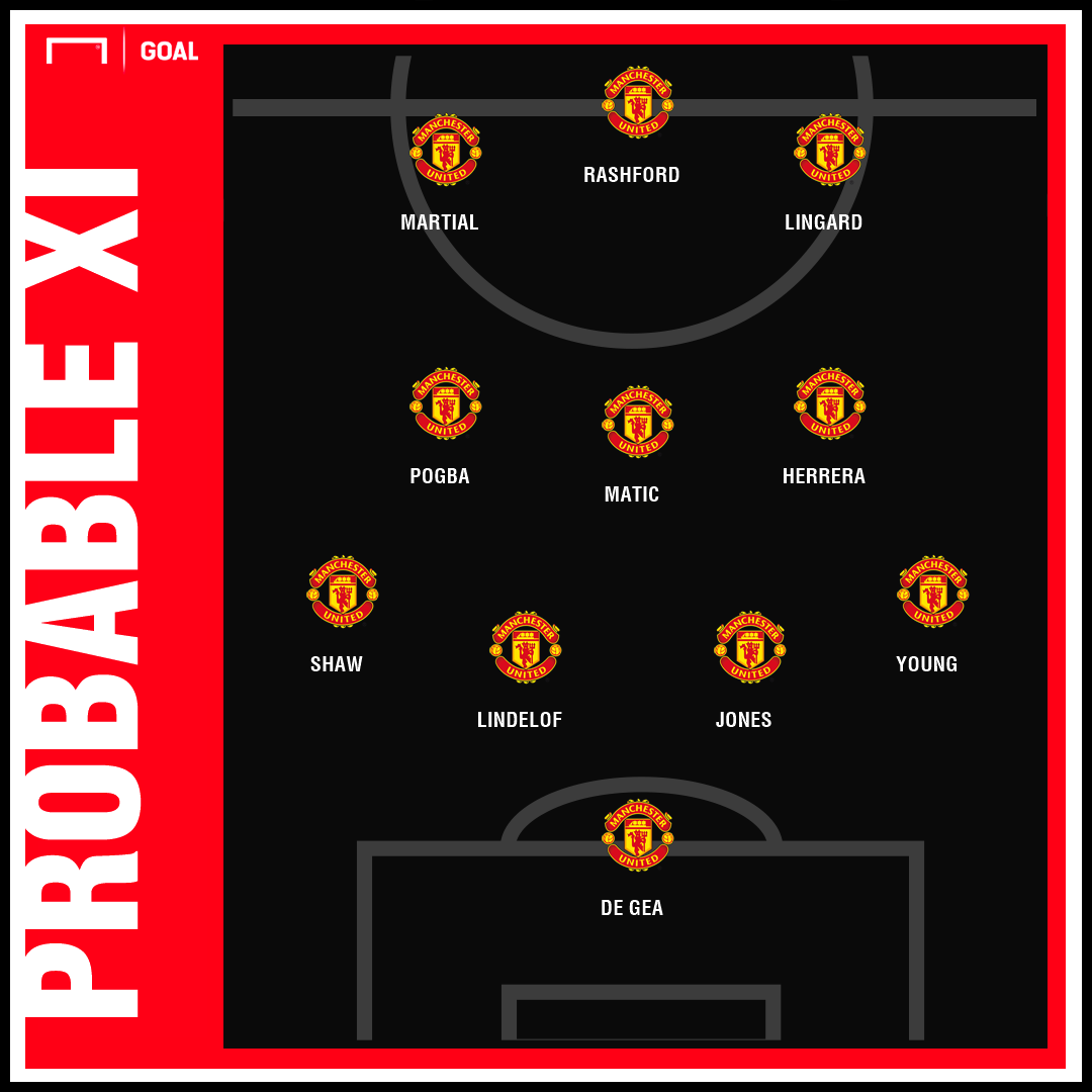 Man United Huddersfield XI