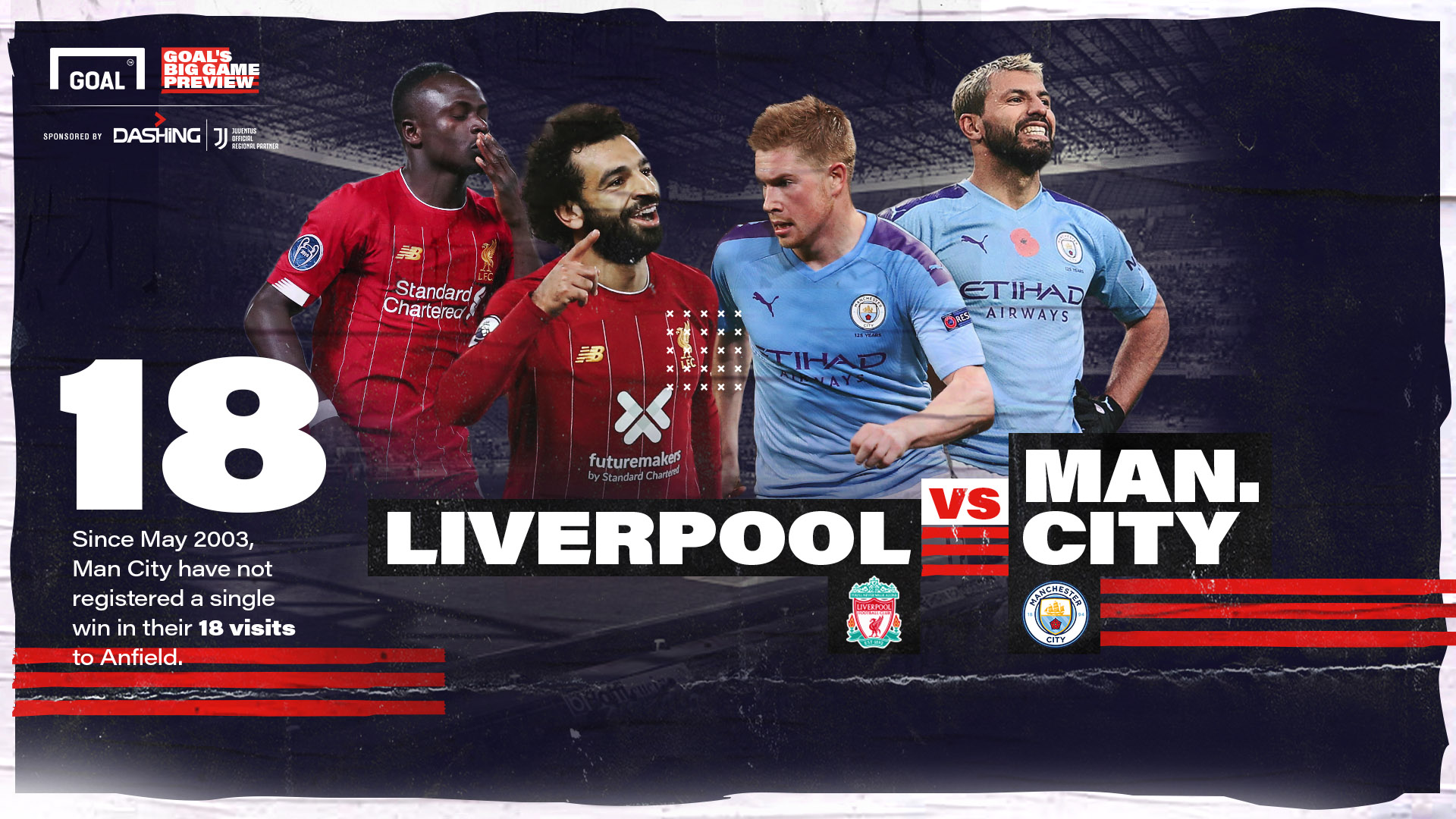 Liverpool vs Manchester City: how and where to watch