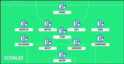 GFX Academy XI Schalke