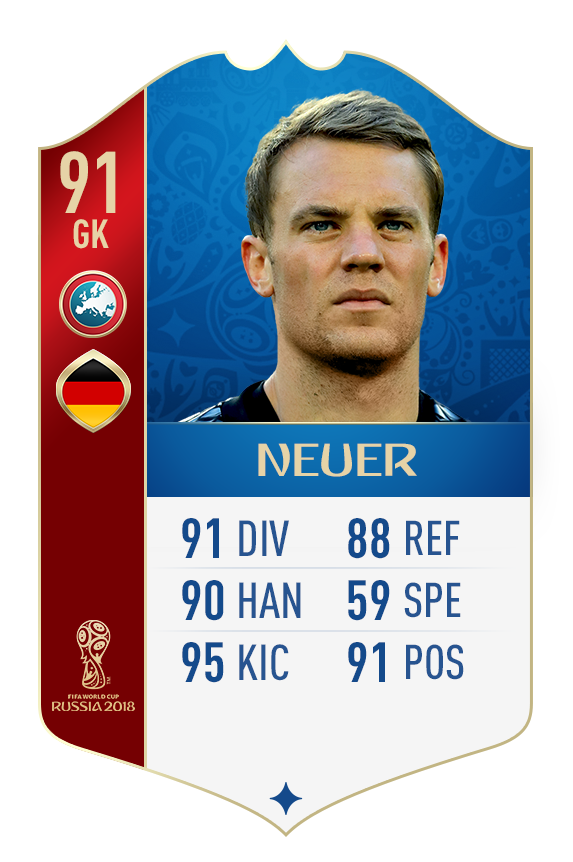 Manuel Neuer FIFA 18 World Cup rating
