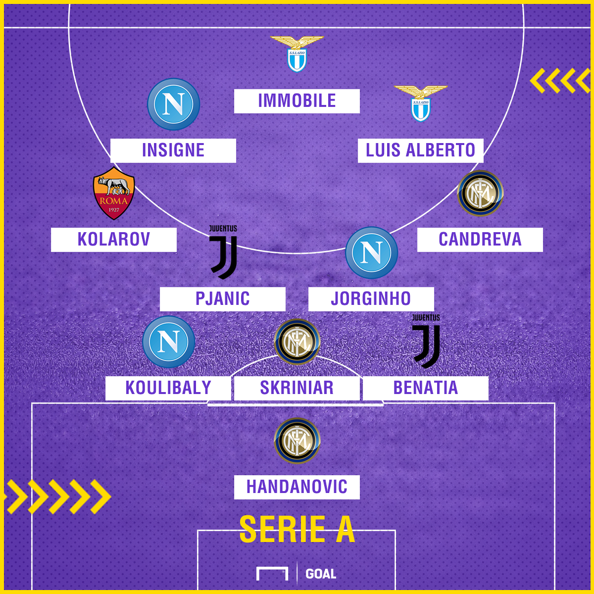 Serie A Team of the Season PS