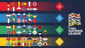 UEFA Nations League draw