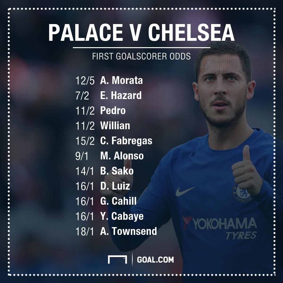 Chelsea-Palace GFX