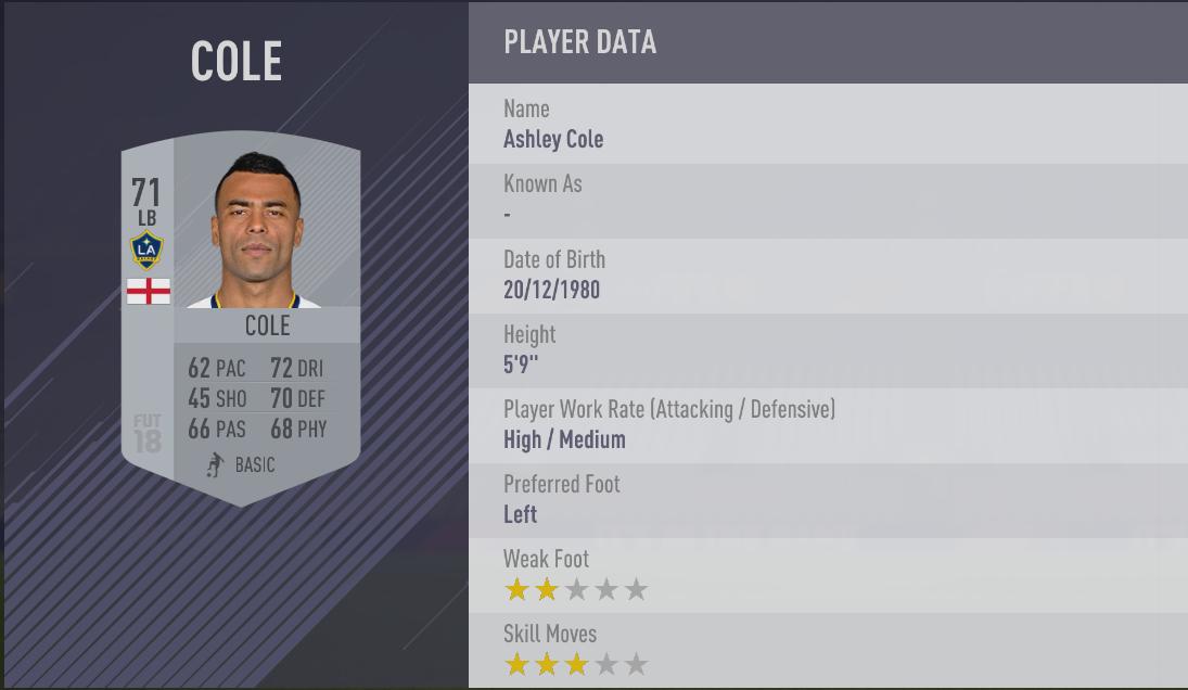 FIFA 18 LA Galaxy Player Ratings