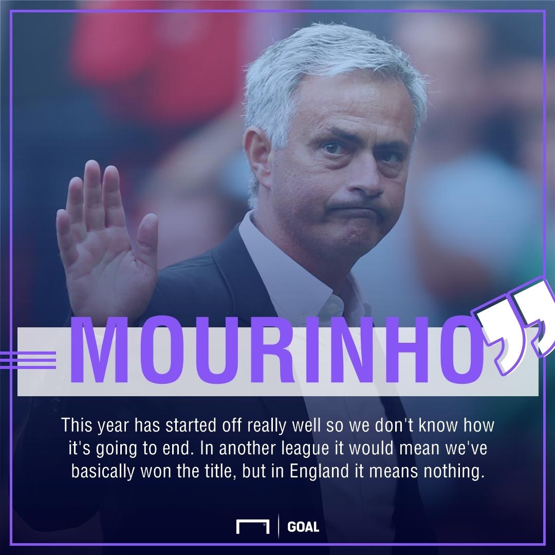 Mourinho on Man Utd start GFX