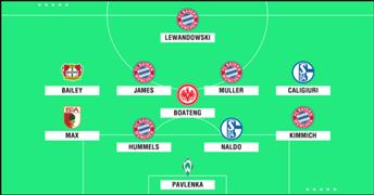 GFX Bundesliga Team of the Season 2017-18