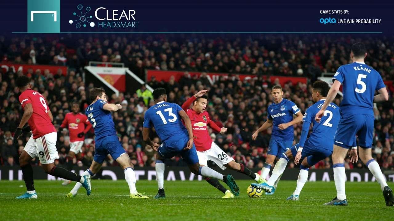 Laporan Pertandingan Everton Vs Manchester United Goal Com