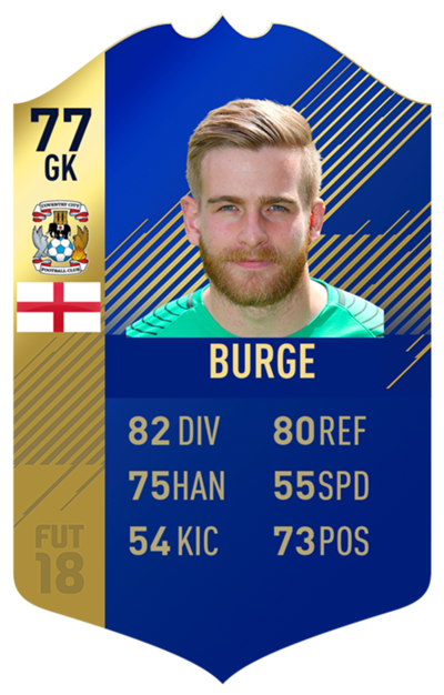 FIFA 18 EFL Team of the Season Burge