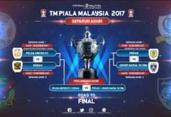 New first leg Malaysia Cup semi-final dates, 03102017
