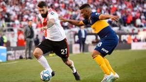Pratto Fabra River Boca Fecha 5 Superliga 2019/20