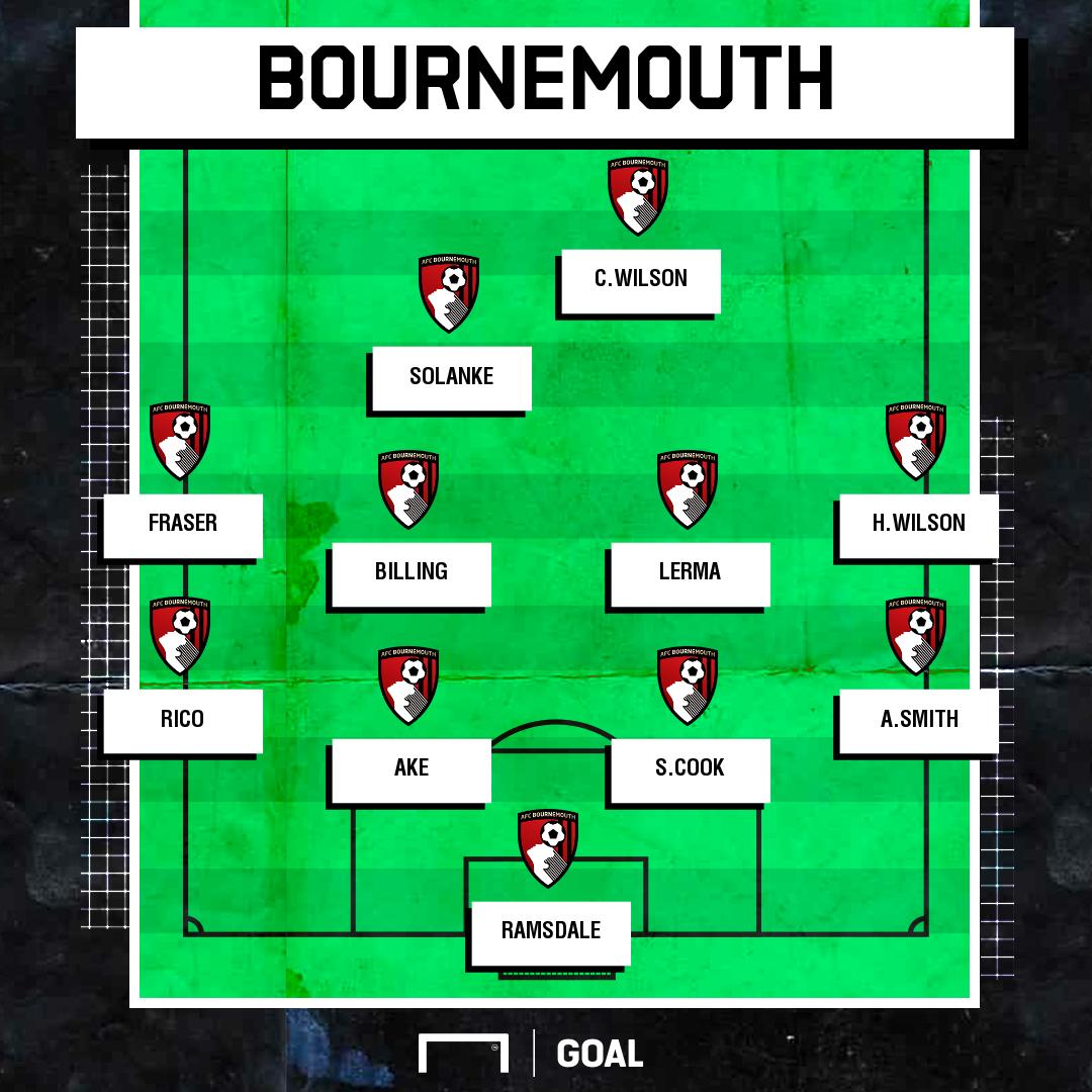 Bournemouth Team News Fantasy Premier League