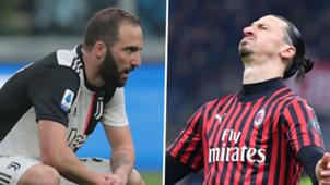 Gonzalo Higuain Zlatan Ibrahimovic Juventus Milan 2020