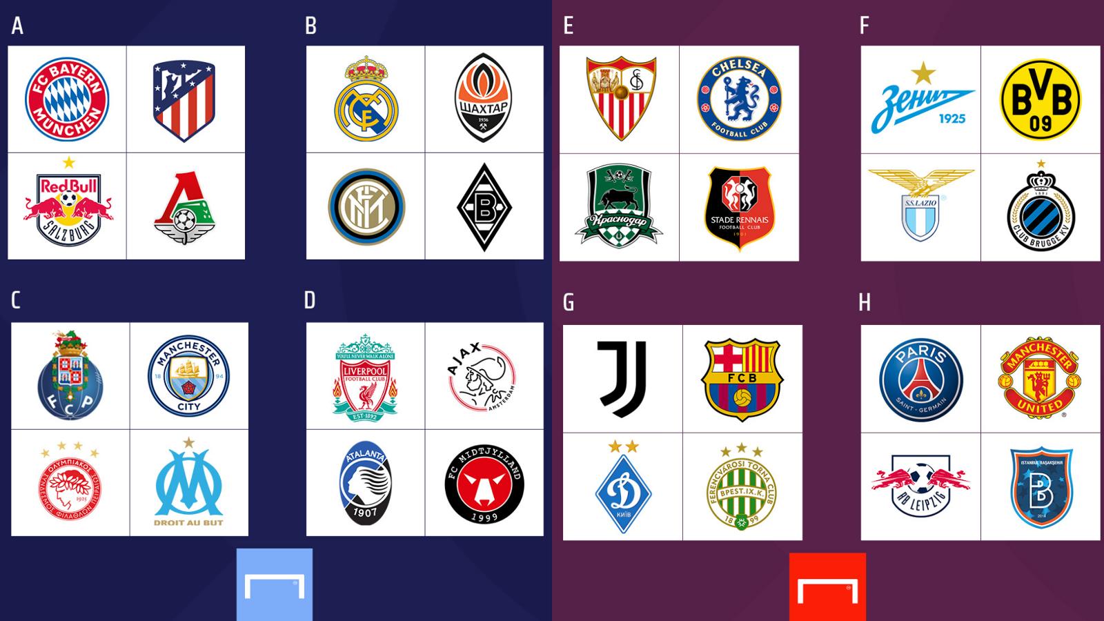Calendario de la fase de grupos de la Champions League ...