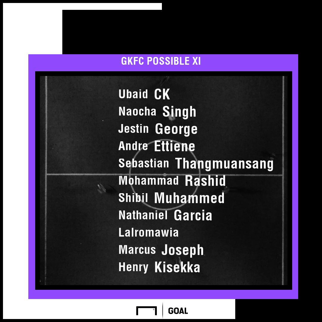 GKFC possible XI