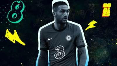 Goal 25 2020 08 Hakim Ziyech Chelsea Morocco