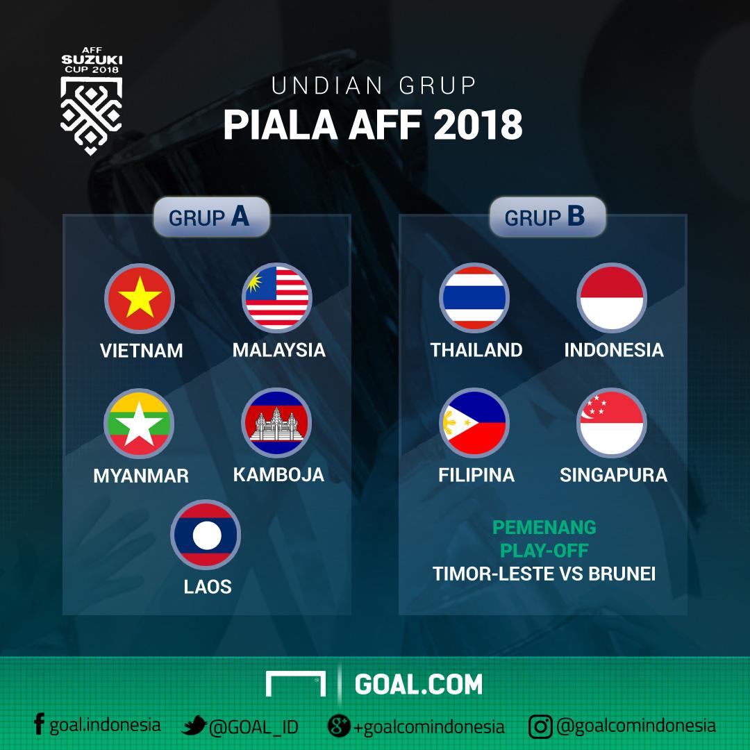 Berita Timnas Indoneia Inilah Hasil Undian Piala Aff 2018 Goal Com
