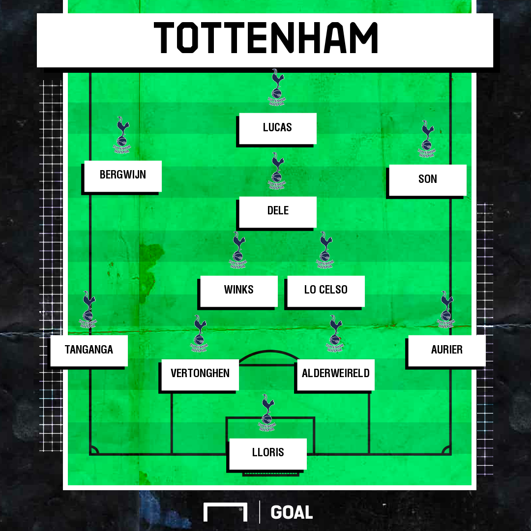 Tottenham Team News Fantasy Premier League