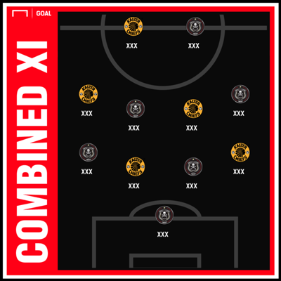 Chiefs and Pirates combined XI