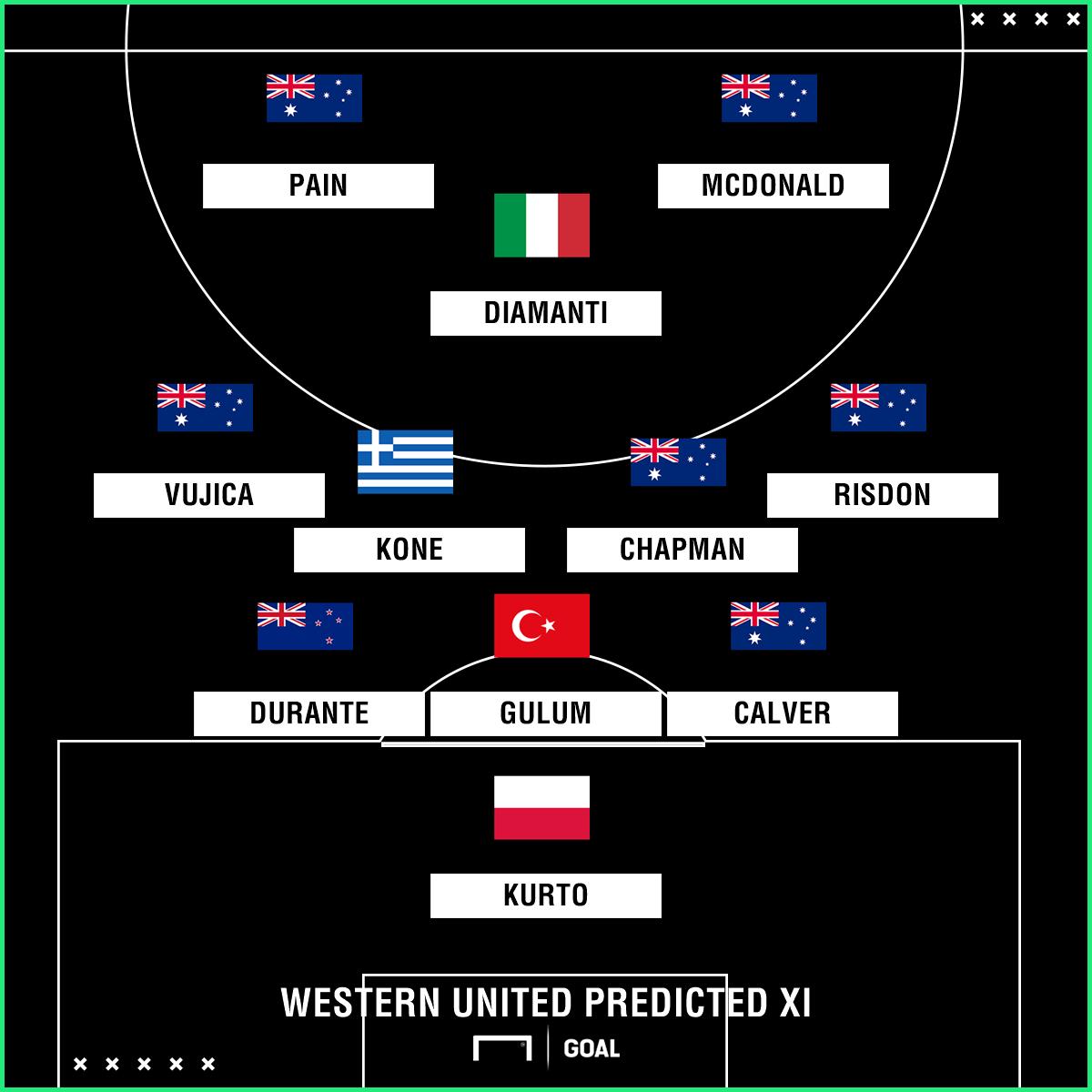 GFX Western United XI