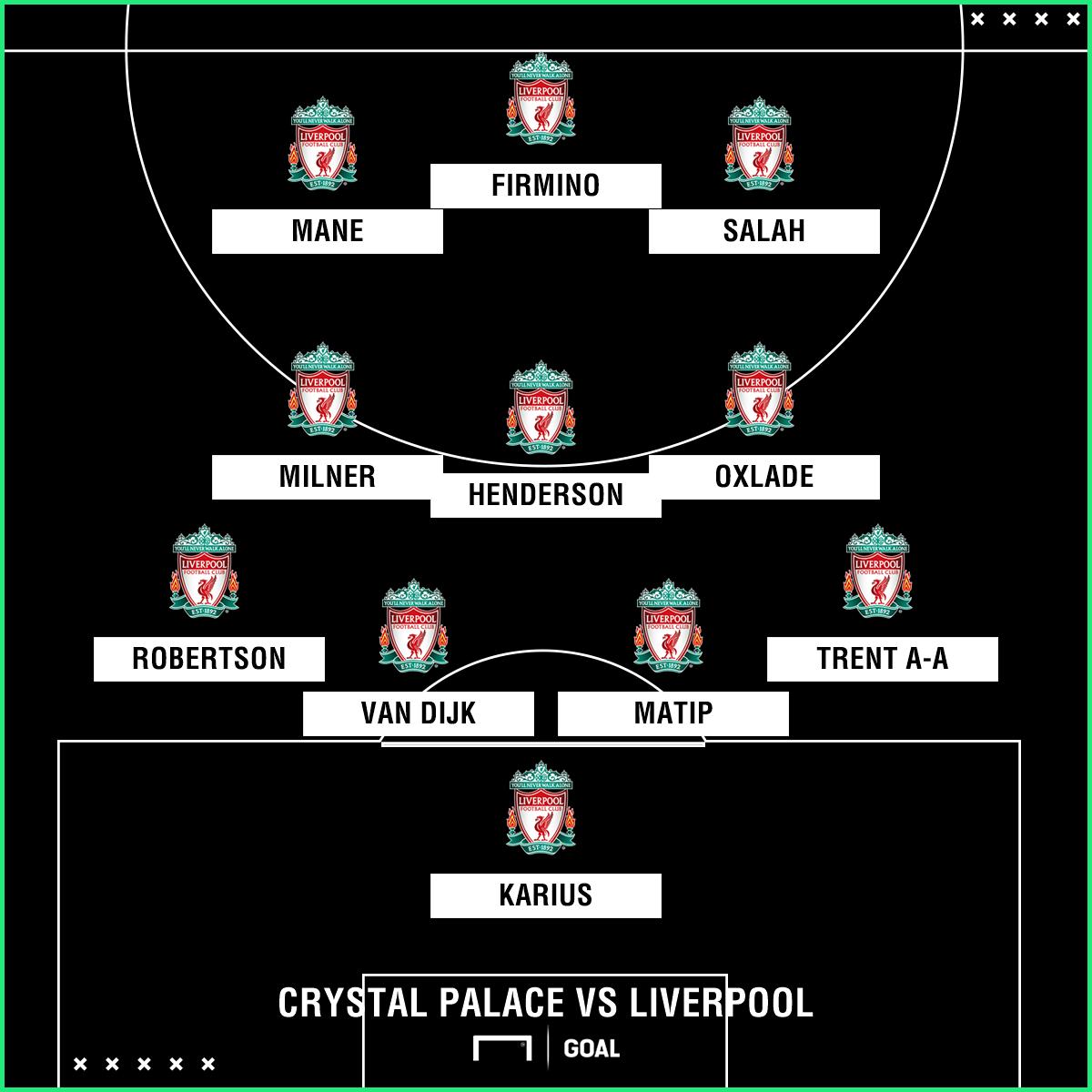 GFX Liverpool team v Palce