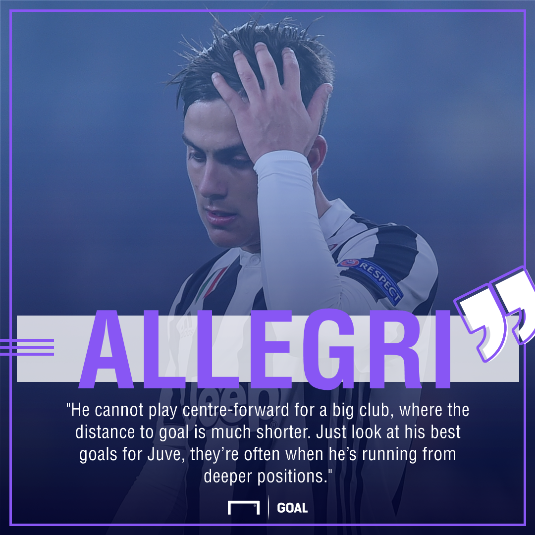 Paulo Dybala can't play centre-forward for top club