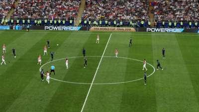 France vs Croatia