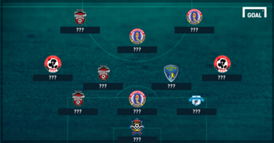 I-League Team of the Week: Round 11