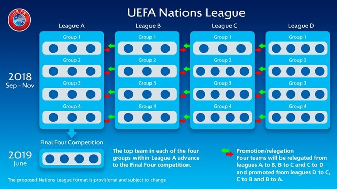 Portugal Vs Belanda Kapan Final Uefa Nations League Digelar Informasi Lengkap Goal Com