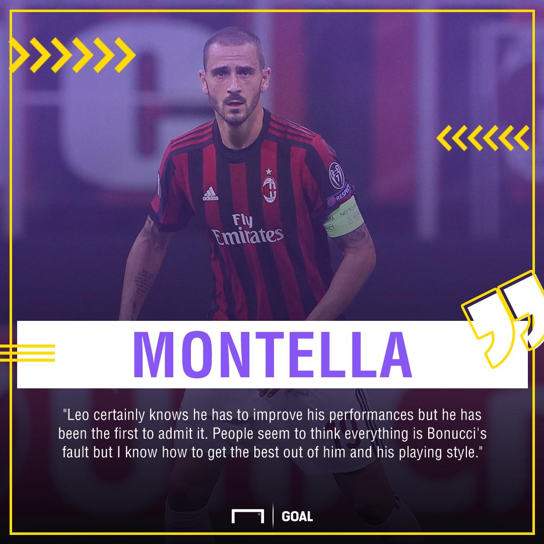 Leonardo Bonucci Montella AC Milan PS