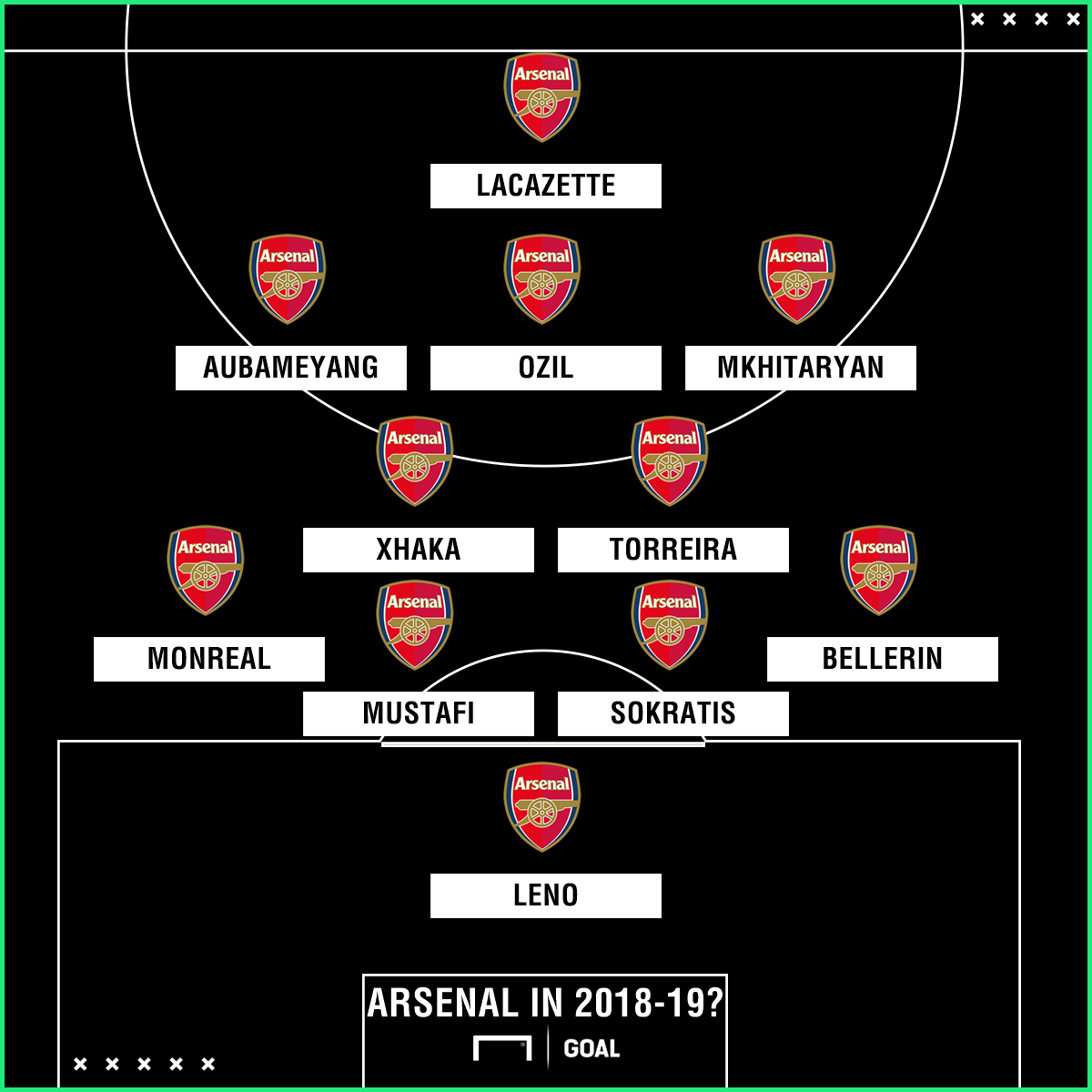 Arsenal Xi