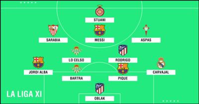 La Liga Team of the Season so far PS