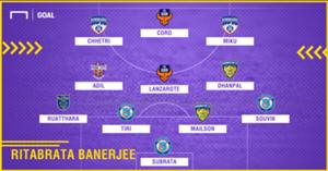 GFX Ritabrata Banerjee ISL 4 Team of the Season