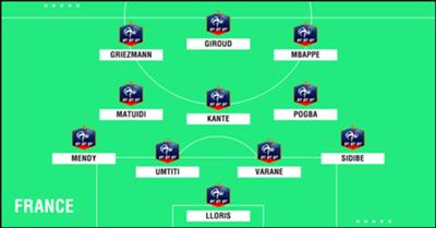 Predicted France WC2018 XI