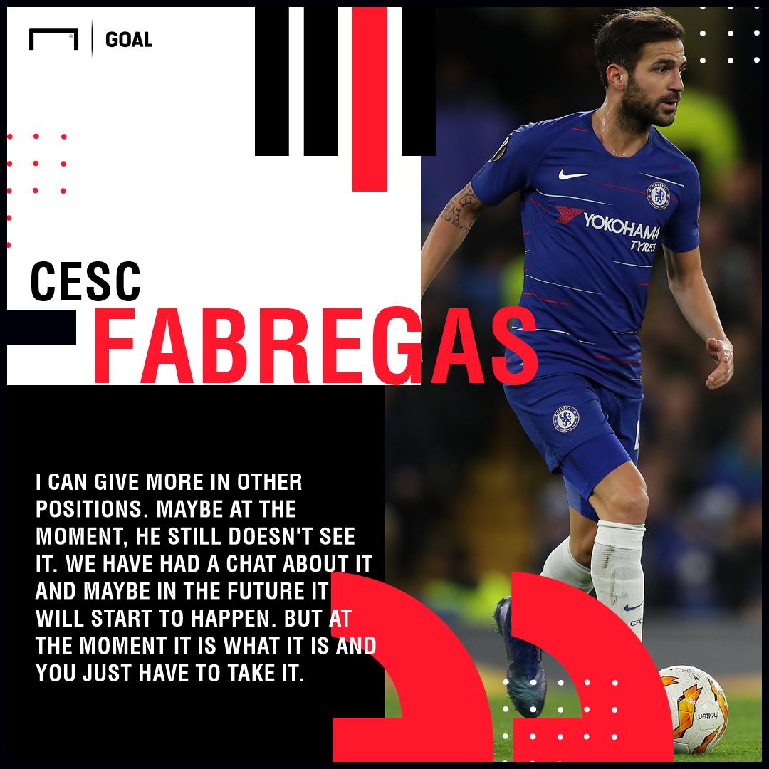 Cesc Fabregas quote GFX