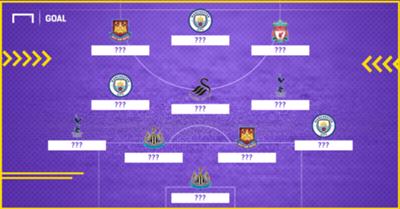 Premier League TOTW 27