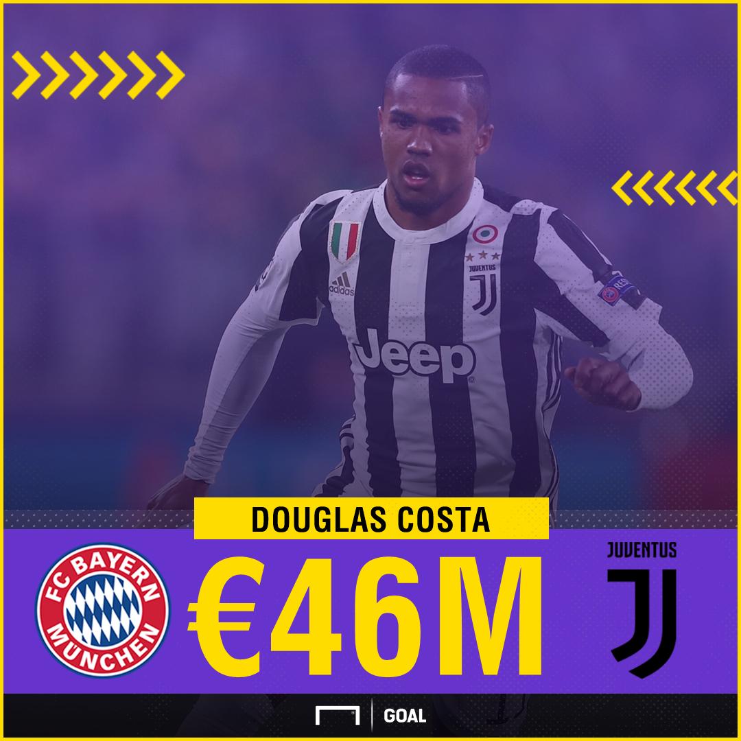 Douglas Costa transfer gfx