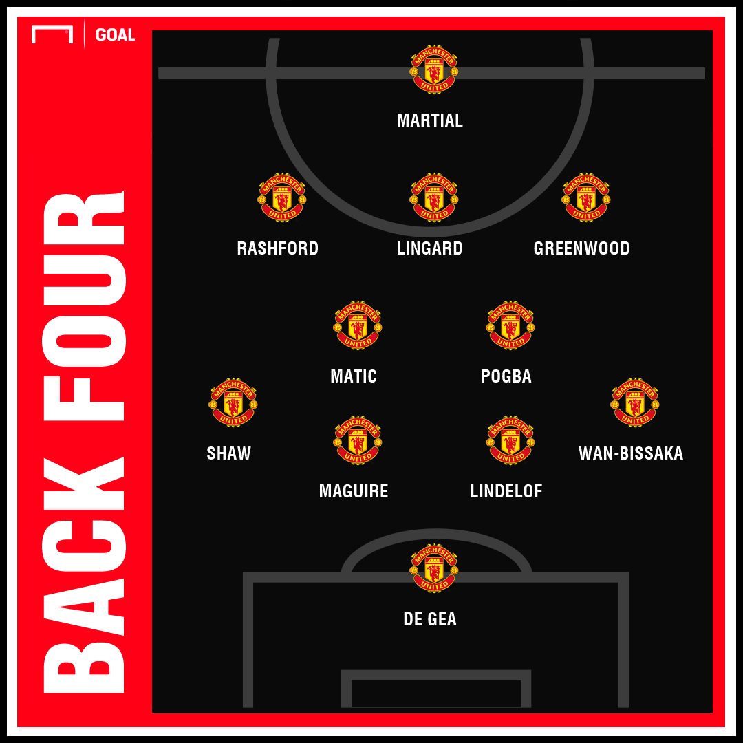 Manchester United Back Four PS
