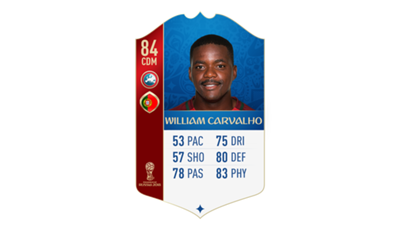 FIFA 18 UEFA World Cup Ratings William Carvalho