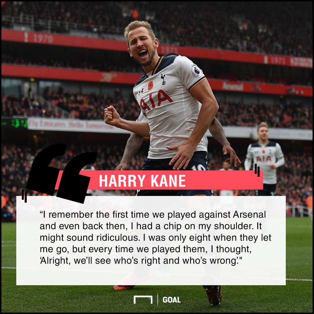 Harry Kane Arsenal snub