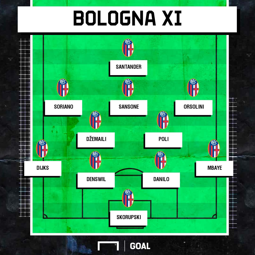 Bologna XI