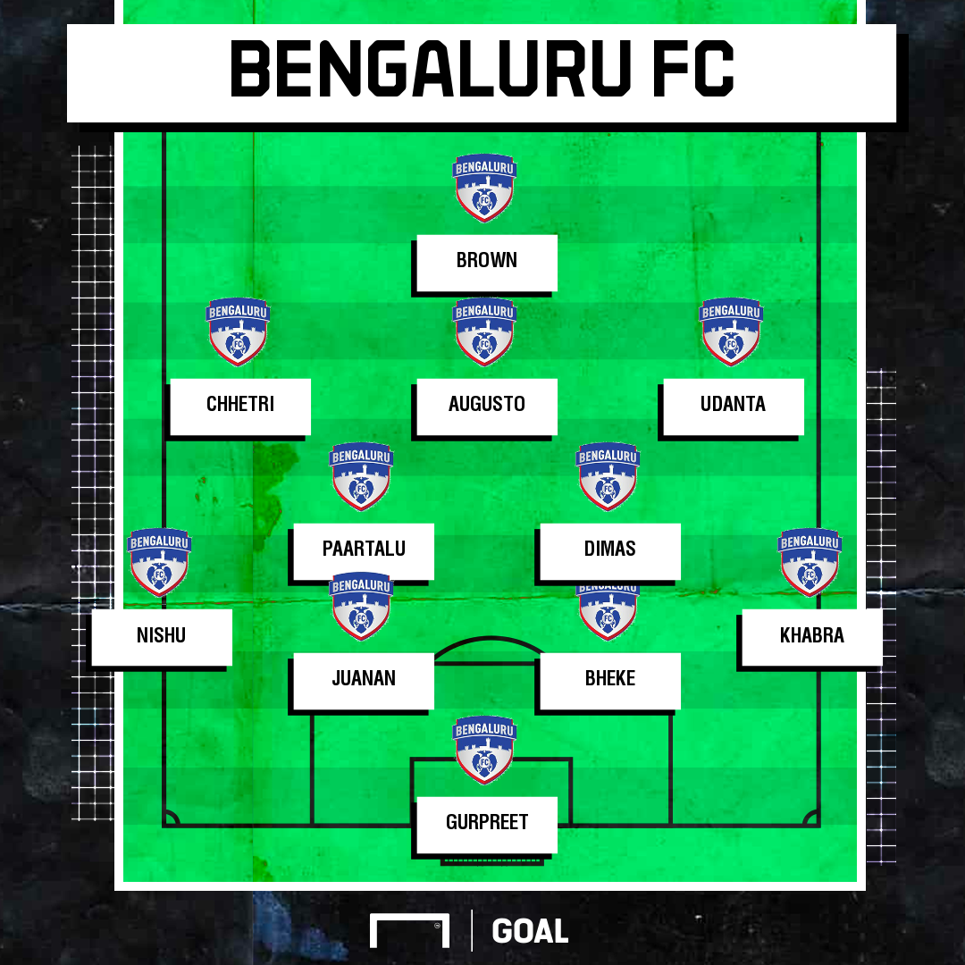 Bengaluru FC possible XI