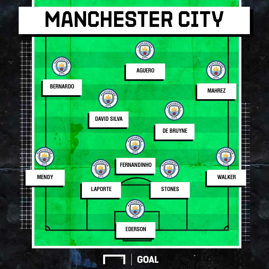 Manchester City Team News Fantasy Premier League