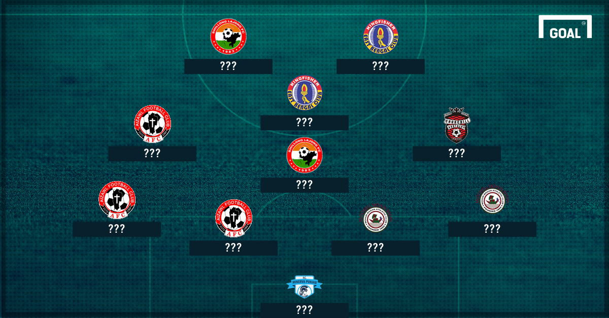 I-League Team of the Season so far